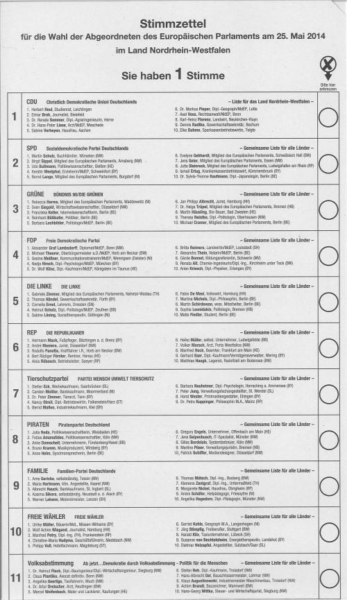 Stimmzettel für die Wahl der Abgeordneten des Europäischen Parlaments (zweite Hälfte)